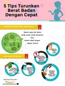 Tips kuruskan badan